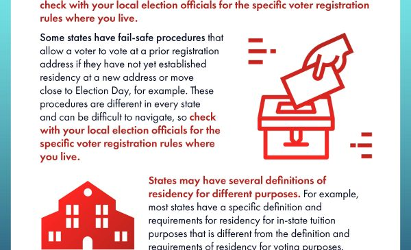 Where should you vote this year?