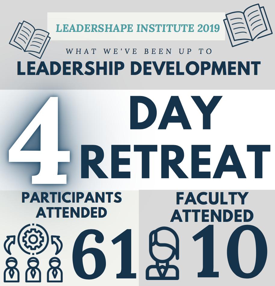 Infographic on LeaderShape Institute 2019