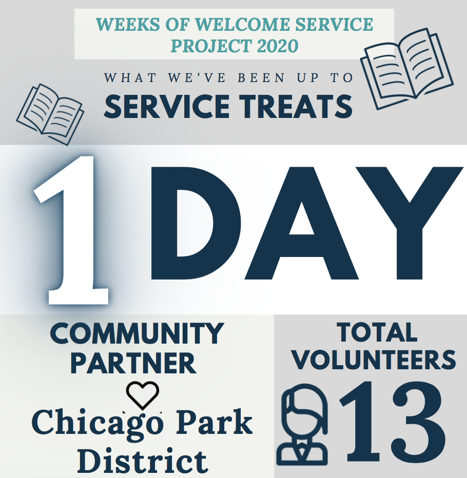 2020 Welcome Service Project Infographic